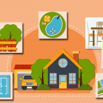 images of vector houses, maps, floorplans and features in a circle