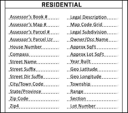 List of fields that populate when using the Populate Tax data button for a residential listing