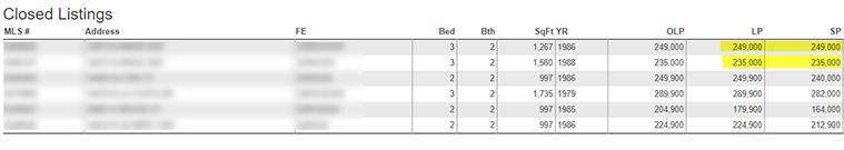 screen shot of CMA comparison prices