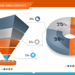 vector image of an inverse pyramid chart and a hollow pie chart