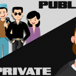 Private vs Public View Vector Image