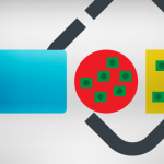 abstract shapes, blue rectangle, yellow square and red circle with green squares and circles inside them