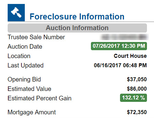 Auction Information screen capture from Monsoon. Auction Date and Estimated Percent Gain are highlighted in green.