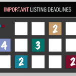 Picture of calendar with 5 Listing Deadlines in colors